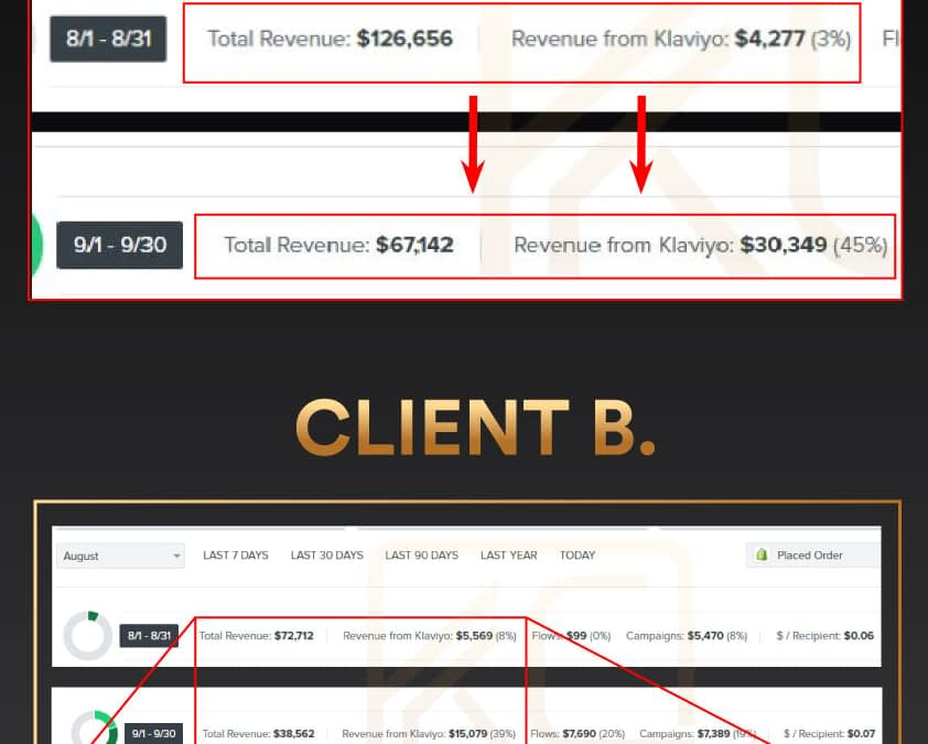 How To Generate Up To $30,000 From Emails Within 30 Days in 4 Easy Steps